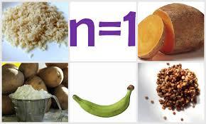 Diet N1 - na grzybicę - gdzie kupić - Polska - czy warto
