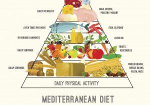 Diet No.1 - producent - allegro - działanie